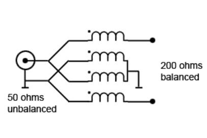 4:1 Current Balun