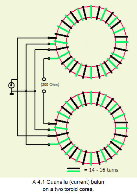 4:1 Guanella Balun 2 torroid cores
